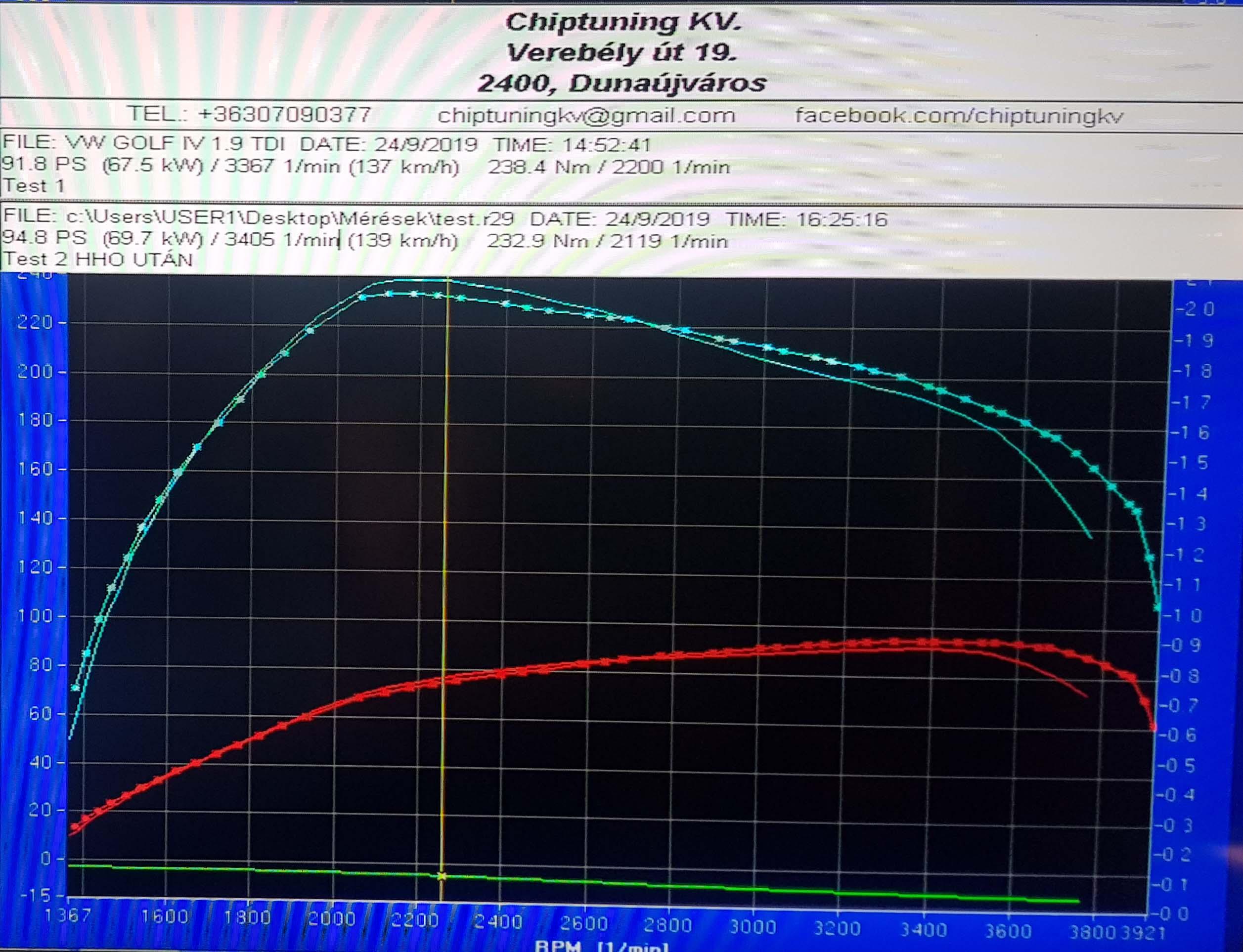 HHO Motor tisztítás - Teljesítménymérés